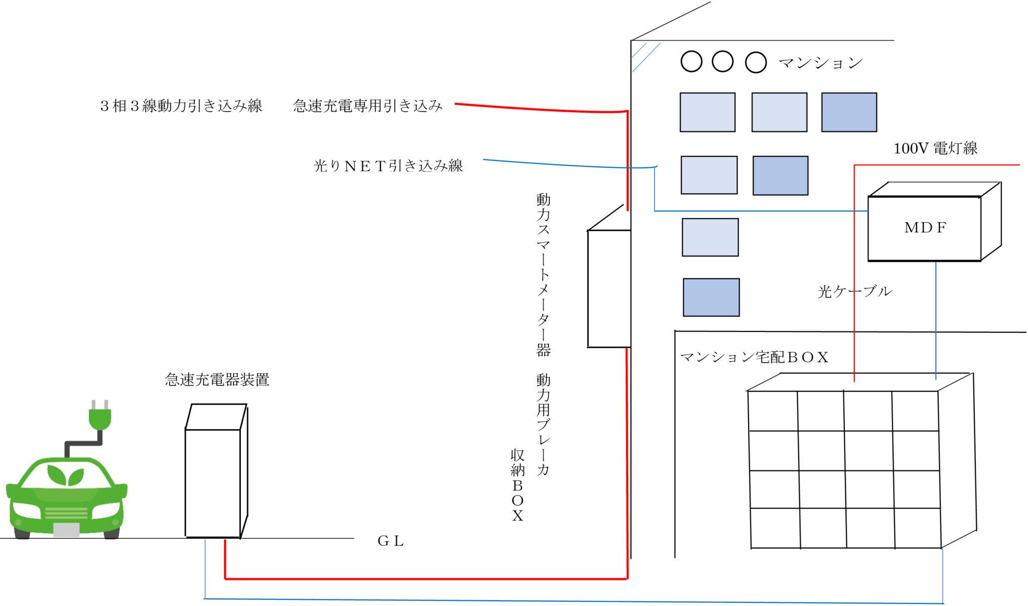 ンションの急速充電設備図 宅配BOXシステム利用